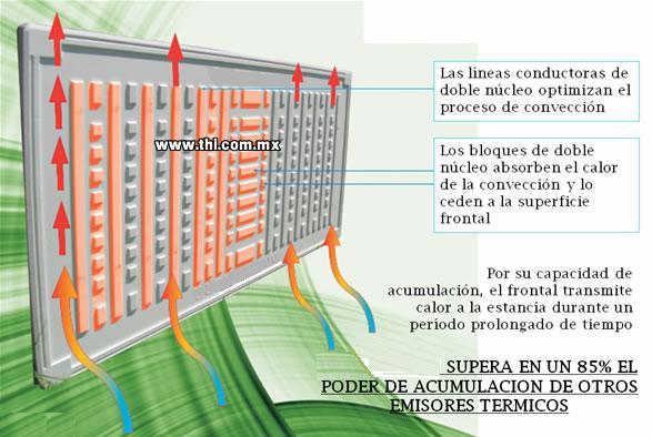 Radiadores electricos de bajo consumo calentadores electricos calefaccion electrica - Sistemas calefaccion electrica ...